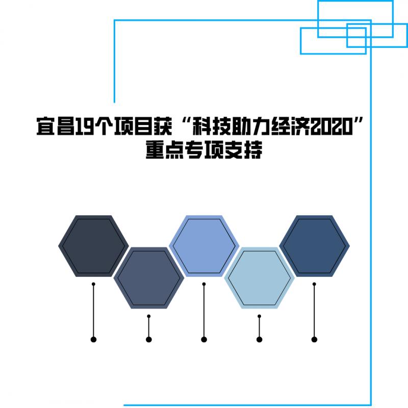 """宜昌19个项目获""""科技助力经济2020""""重点专项支持"""